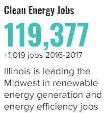 Illinois_Cleanf488466902