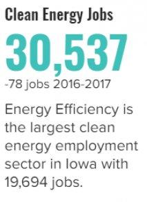 Iowa_Clean_Energy_Jobs