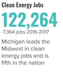 Michigan_Clean_Energy_Jobs