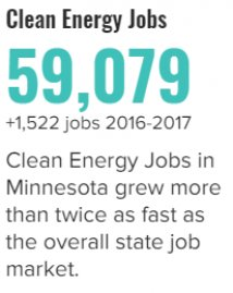 Minnesota_Clean_Energy_Jobs