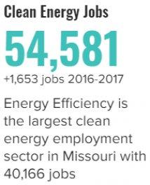 Missouri_Clean_Energy_Jobs