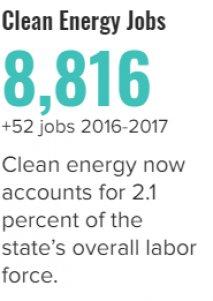 North_Dakota_Clean_Energy_Jobs