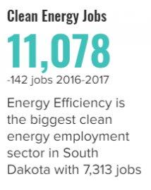 South_Dakota_Clean_Energy_Jobs