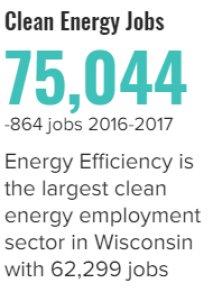 Wisconsin_Clean_Energy_Jobs